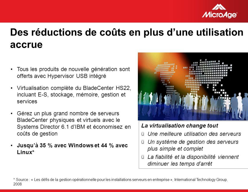© 2006 MicroAge Tous les produits de nouvelle génération sont offerts avec Hypervisor USB intégré Virtualisation complète du BladeCenter HS22, incluan