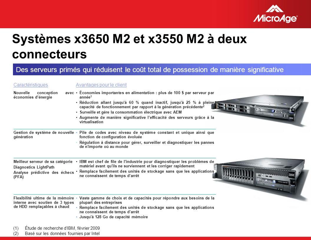 © 2006 MicroAge Systèmes x3650 M2 et x3550 M2 à deux connecteurs CaractéristiquesAvantages pour le client Nouvelle conception avec économies dénergie