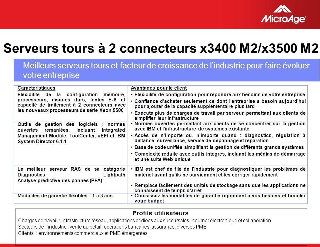 © 2006 MicroAge Serveurs tours à 2 connecteurs x3400 M2/x3500 M2 Meilleurs serveurs tours et facteur de croissance de lindustrie pour faire évoluer vo