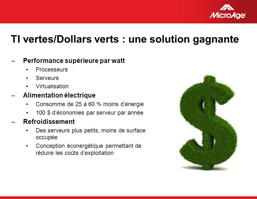 © 2006 MicroAge TI vertes/Dollars verts : une solution gagnante –Performance supérieure par watt Processeurs Serveurs Virtualisation –Alimentation éle