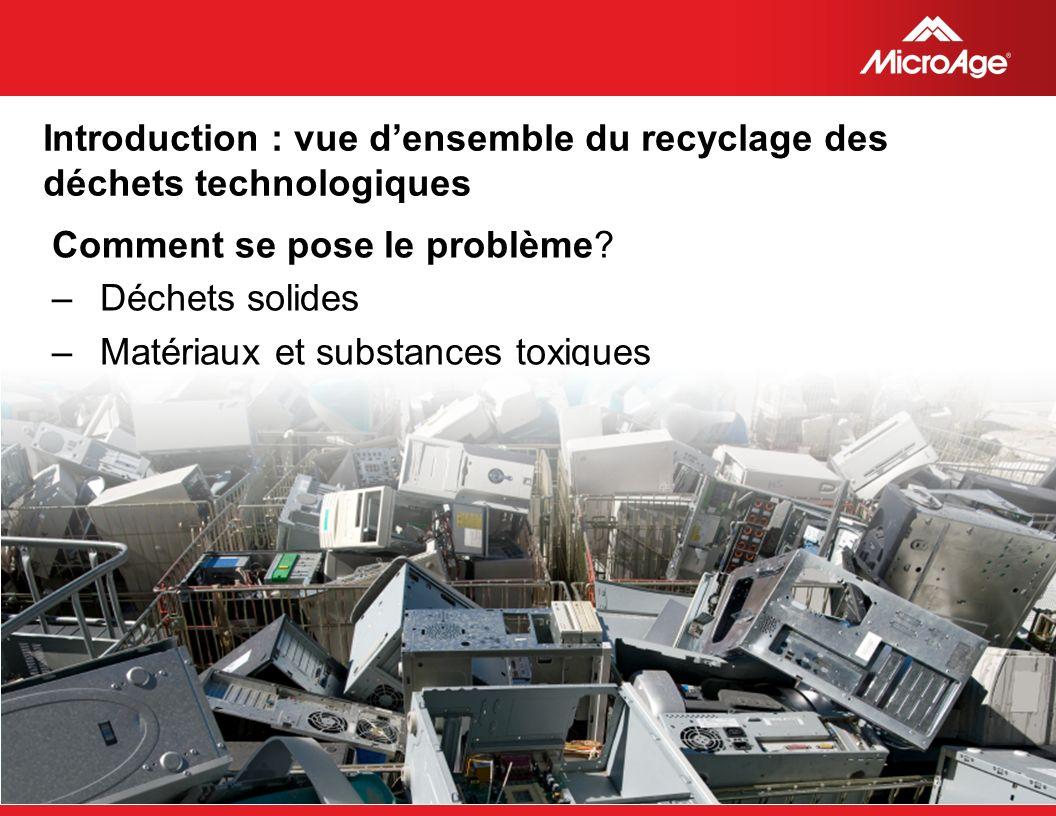 © 2006 MicroAge Introduction : vue densemble du recyclage des déchets technologiques Comment se pose le problème? –Déchets solides –Matériaux et subst