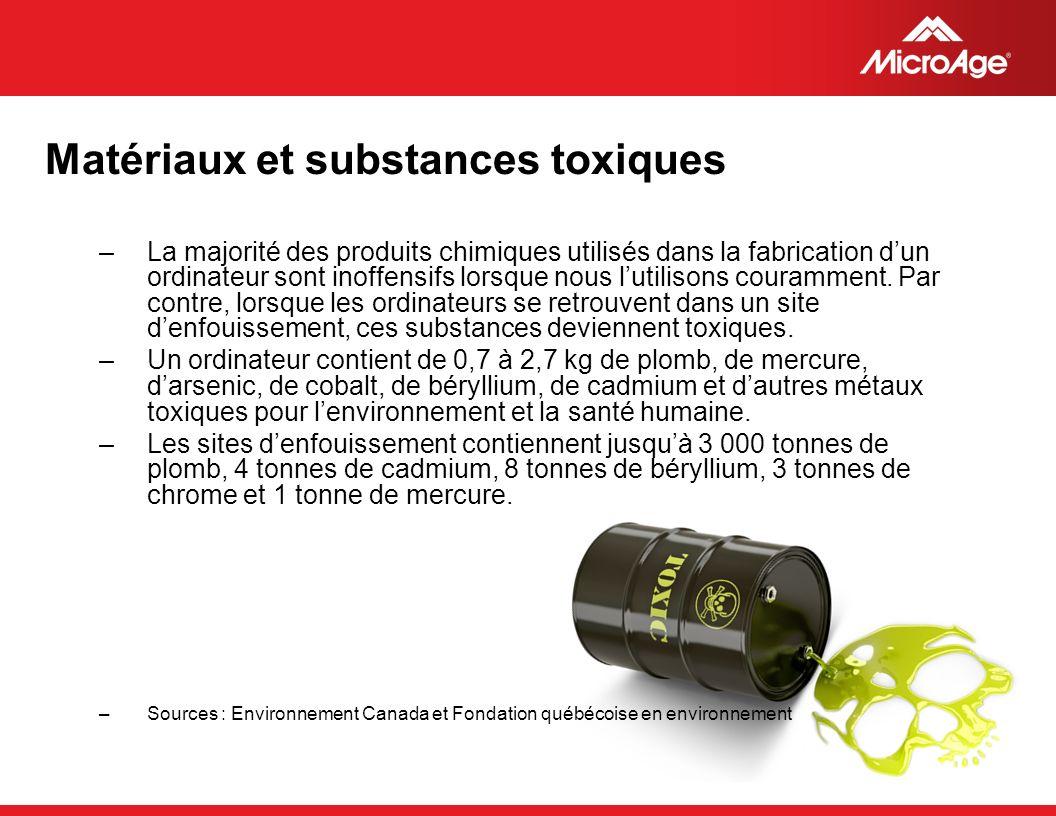 © 2006 MicroAge Matériaux et substances toxiques –La majorité des produits chimiques utilisés dans la fabrication dun ordinateur sont inoffensifs lors