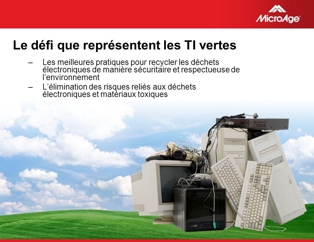 © 2006 MicroAge Le défi que représentent les TI vertes –Les meilleures pratiques pour recycler les déchets électroniques de manière sécuritaire et res