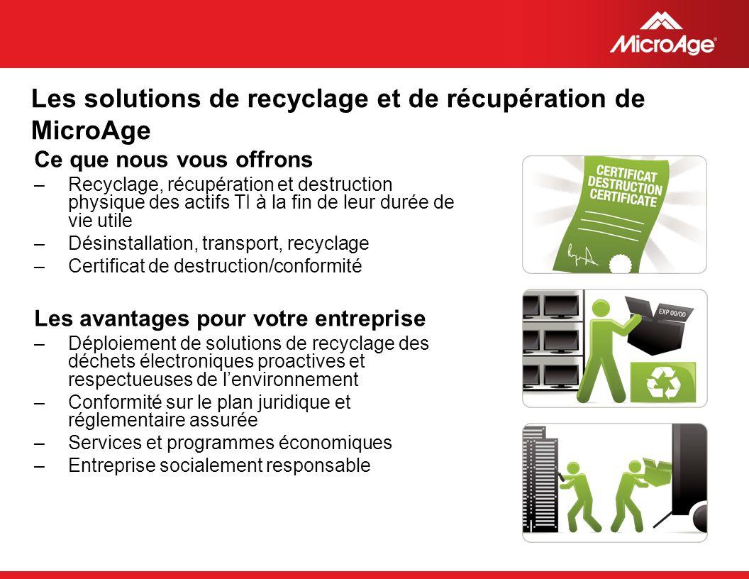© 2006 MicroAge Les solutions de recyclage et de récupération de MicroAge Ce que nous vous offrons –Recyclage, récupération et destruction physique de