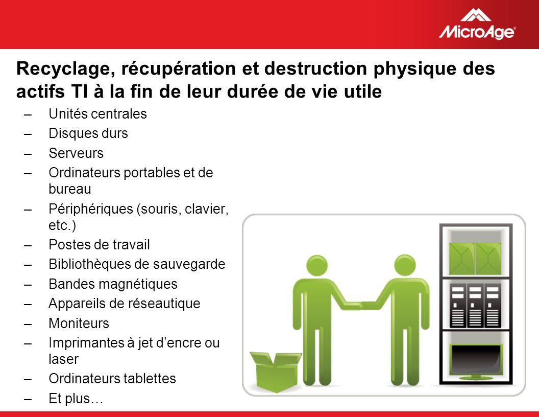 © 2006 MicroAge Recyclage, récupération et destruction physique des actifs TI à la fin de leur durée de vie utile –Unités centrales –Disques durs –Ser