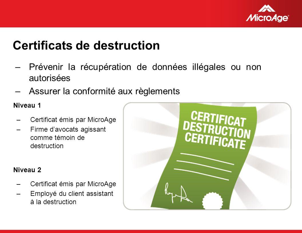 © 2006 MicroAge Certificats de destruction –Prévenir la récupération de données illégales ou non autorisées –Assurer la conformité aux règlements Nive