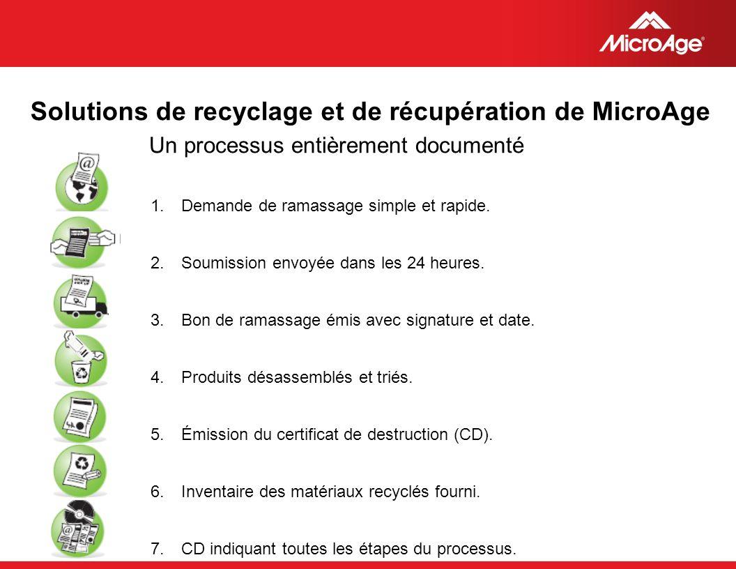 © 2006 MicroAge Solutions de recyclage et de récupération de MicroAge Un processus entièrement documenté 1.Demande de ramassage simple et rapide. 2.So