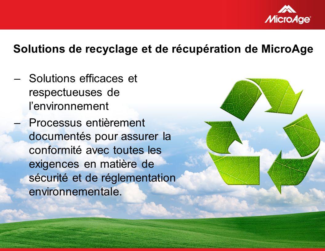 © 2006 MicroAge Solutions de recyclage et de récupération de MicroAge –Solutions efficaces et respectueuses de lenvironnement –Processus entièrement d