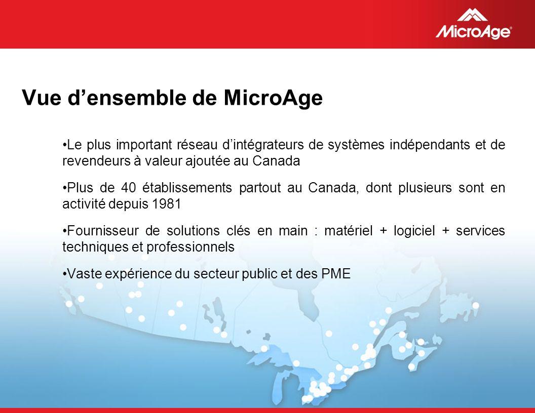 © 2006 MicroAge Vue densemble de MicroAge Le plus important réseau dintégrateurs de systèmes indépendants et de revendeurs à valeur ajoutée au Canada