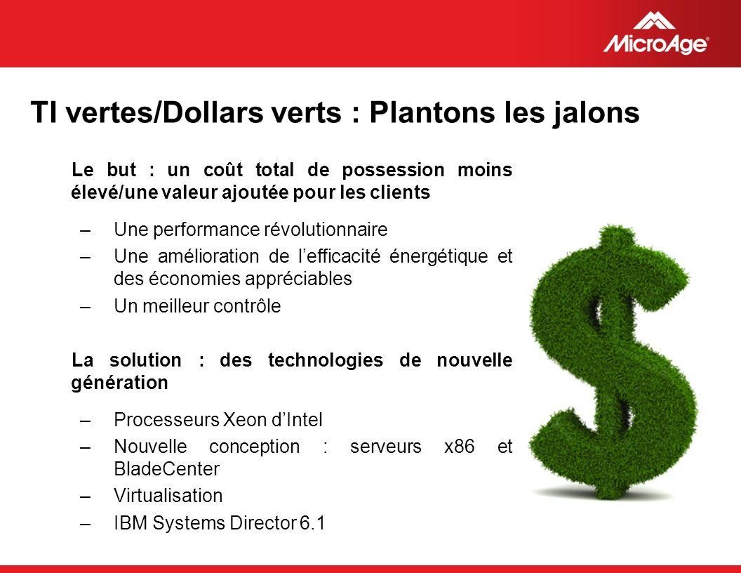 © 2006 MicroAge TI vertes/Dollars verts : Plantons les jalons Le but : un coût total de possession moins élevé/une valeur ajoutée pour les clients –Un