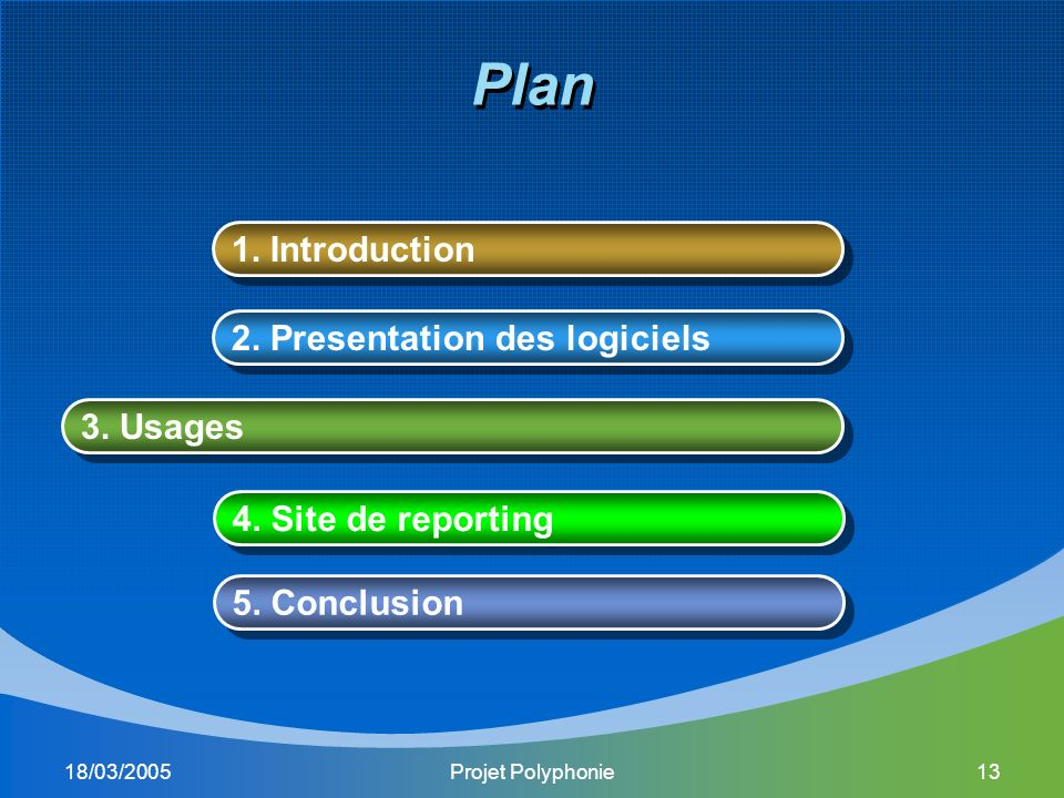 18/03/2005Projet Polyphonie13 Plan 1.Introduction 2.