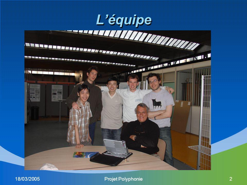 18/03/2005Projet Polyphonie2 Léquipe