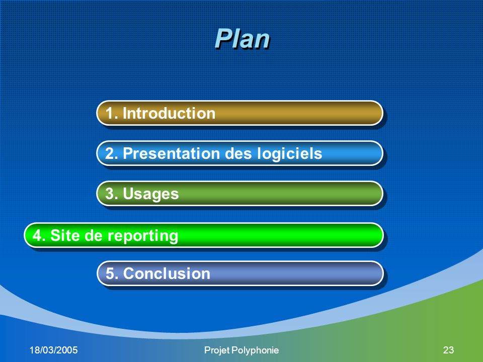 18/03/2005Projet Polyphonie23 Plan 1.Introduction 2.