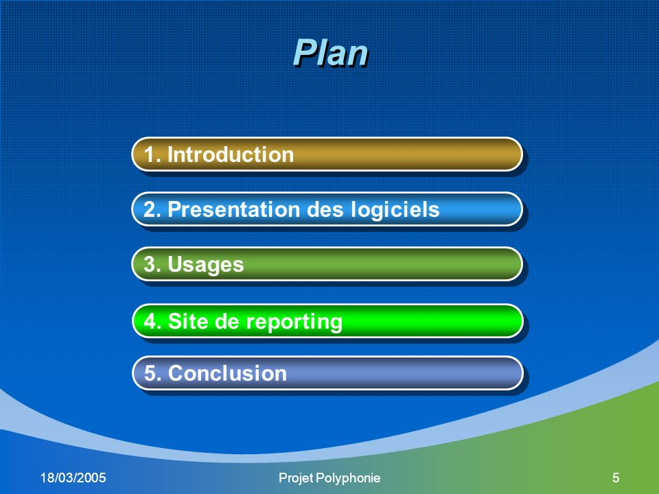 18/03/2005Projet Polyphonie5 Plan 1. Introduction 2.