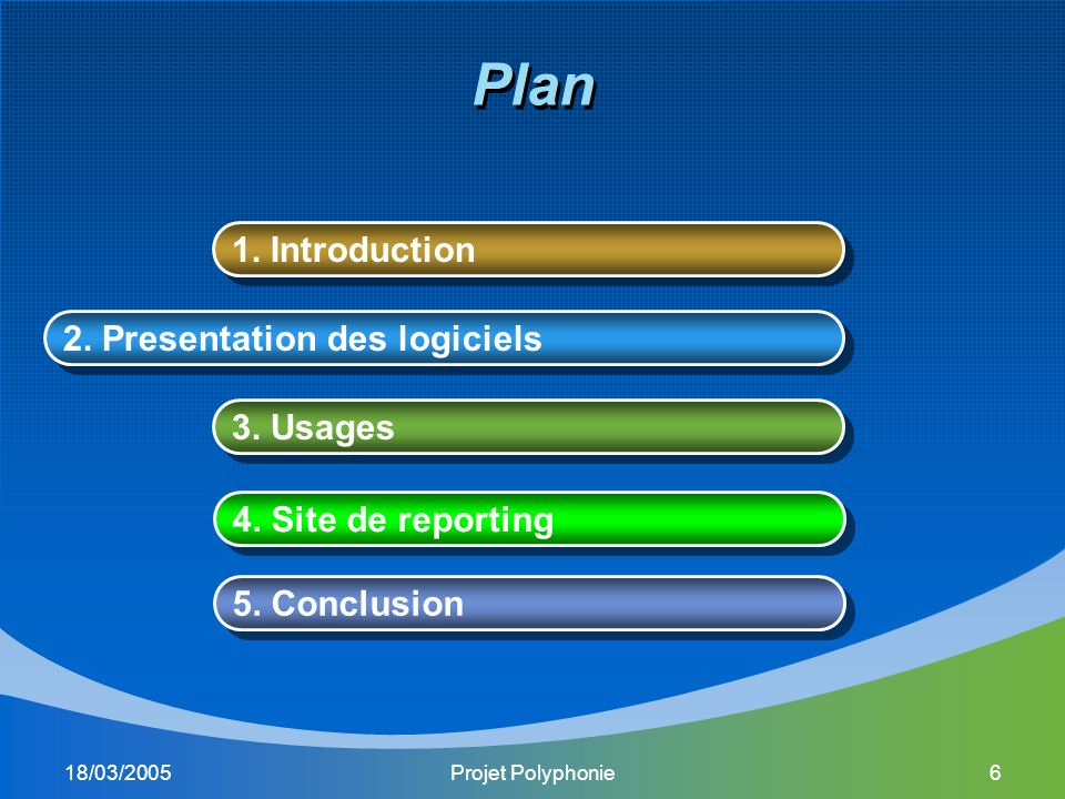 18/03/2005Projet Polyphonie6 Plan 1.Introduction 2.