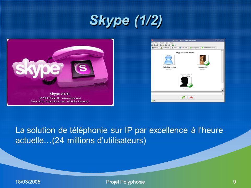 18/03/2005Projet Polyphonie9 Skype (1/2) La solution de téléphonie sur IP par excellence à lheure actuelle…(24 millions dutilisateurs)