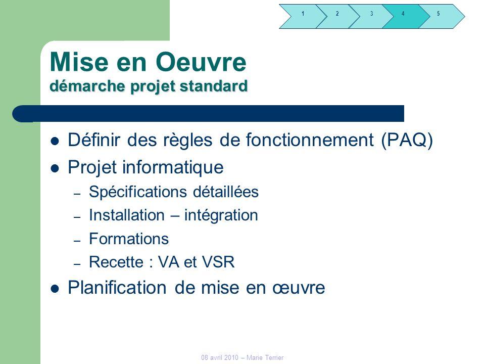 1245 3 08 avril 2010 – Marie Terrier démarche projet standard Mise en Oeuvre démarche projet standard Définir des règles de fonctionnement (PAQ) Proje