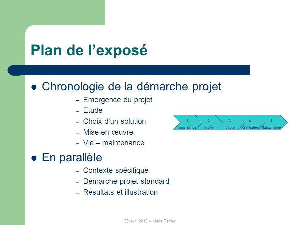 1245 3 08 avril 2010 – Marie Terrier Plan de lexposé Chronologie de la démarche projet – Emergence du projet – Etude – Choix dun solution – Mise en œu