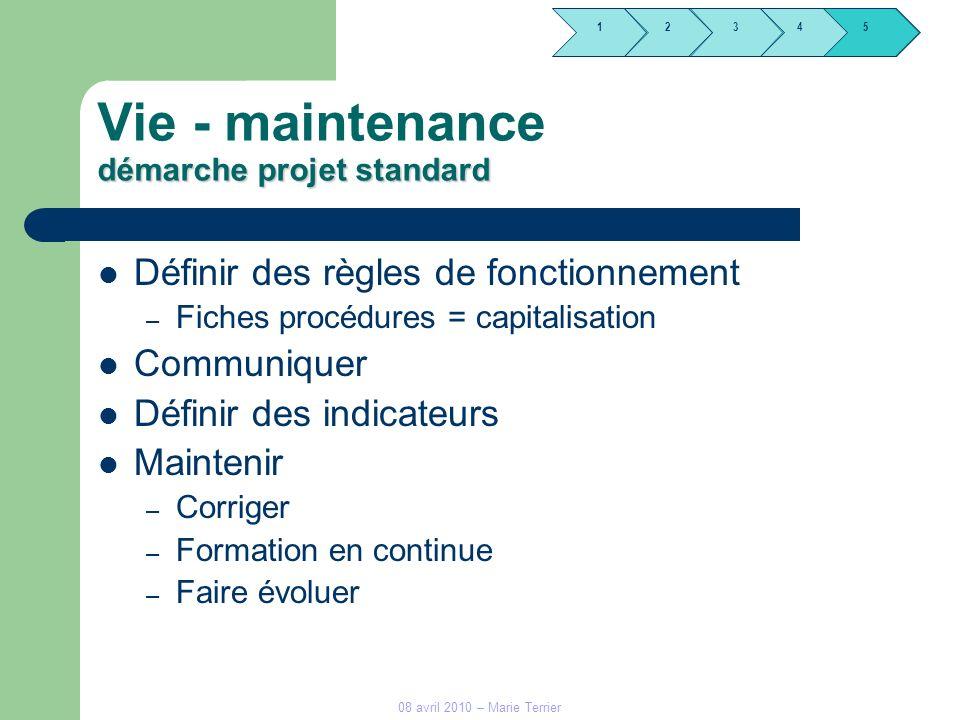 1245 3 08 avril 2010 – Marie Terrier démarche projet standard Vie - maintenance démarche projet standard Définir des règles de fonctionnement – Fiches