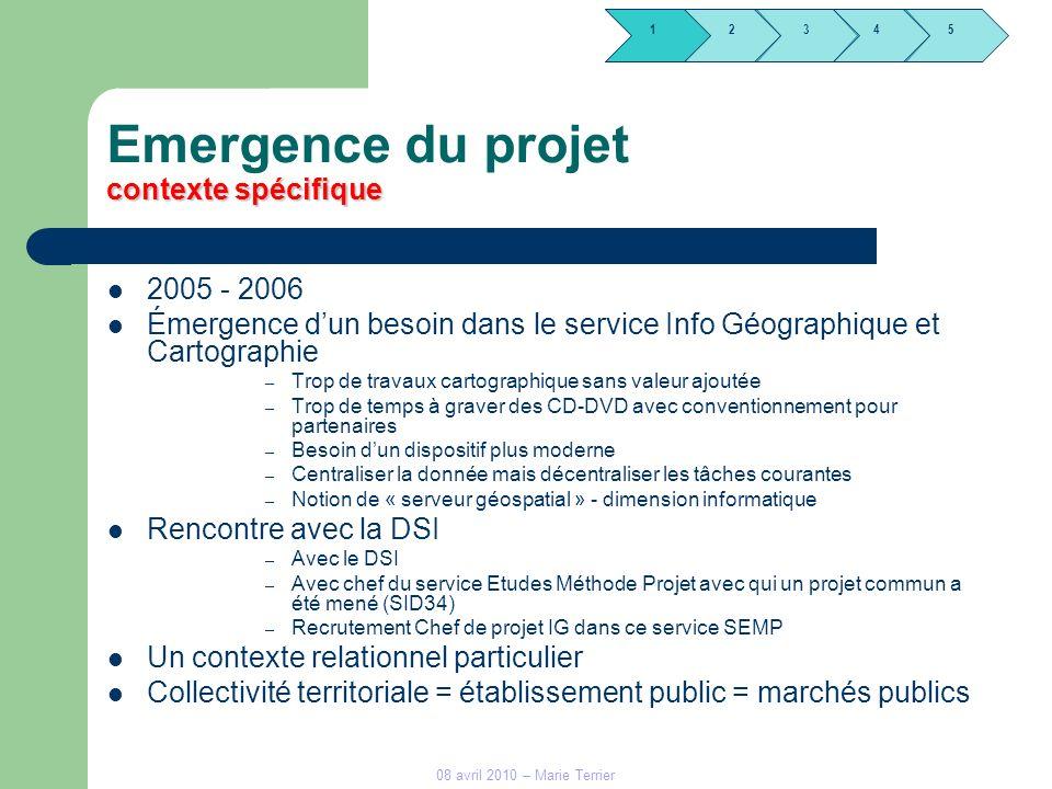 1245 3 08 avril 2010 – Marie Terrier contexte spécifique Emergence du projet contexte spécifique 2005 - 2006 Émergence dun besoin dans le service Info