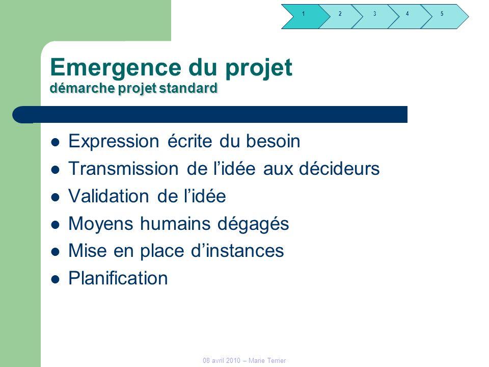 1245 3 08 avril 2010 – Marie Terrier démarche projet standard Emergence du projet démarche projet standard Expression écrite du besoin Transmission de