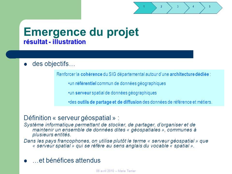 1245 3 08 avril 2010 – Marie Terrier résultat - illustration Emergence du projet résultat - illustration des objectifs… Définition « serveur géospatia