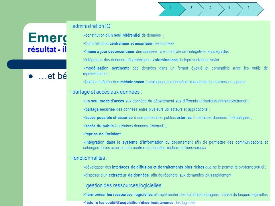 1245 3 08 avril 2010 – Marie Terrier résultat - illustration Emergence du projet résultat - illustration …et bénéfices attendus · administration IG :
