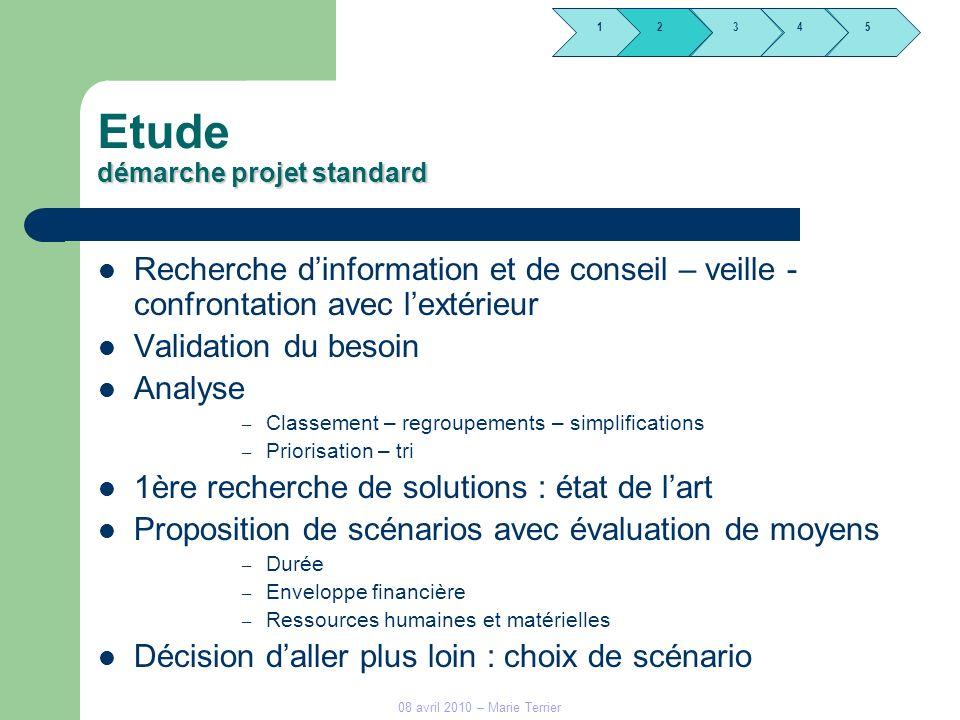1245 3 08 avril 2010 – Marie Terrier démarche projet standard Etude démarche projet standard Recherche dinformation et de conseil – veille - confronta