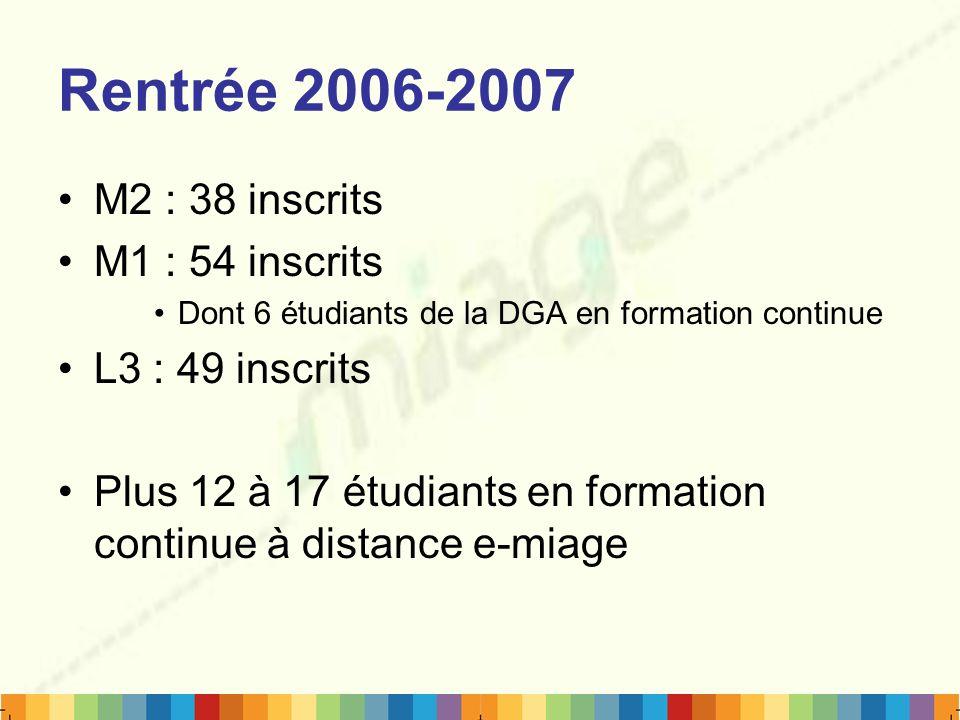 Rentrée 2006-2007 M2 : 38 inscrits M1 : 54 inscrits Dont 6 étudiants de la DGA en formation continue L3 : 49 inscrits Plus 12 à 17 étudiants en format