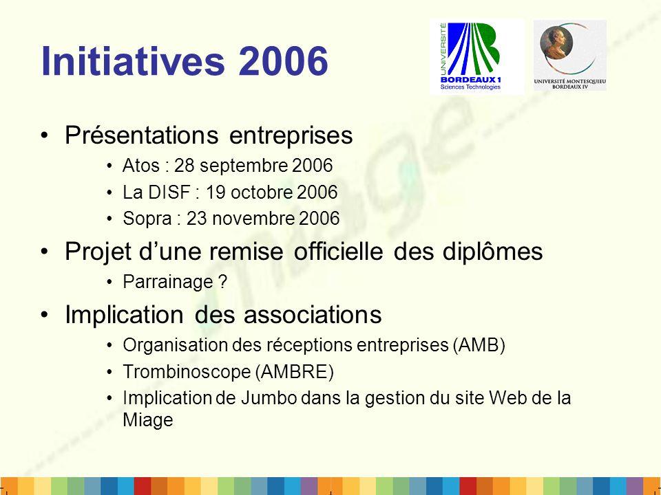 Initiatives 2006 Présentations entreprises Atos : 28 septembre 2006 La DISF : 19 octobre 2006 Sopra : 23 novembre 2006 Projet dune remise officielle d