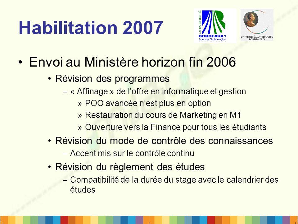 Habilitation 2007 Envoi au Ministère horizon fin 2006 Révision des programmes –« Affinage » de loffre en informatique et gestion »POO avancée nest plu