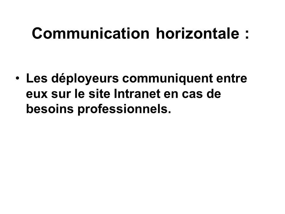 Communication horizontale : Les déployeurs communiquent entre eux sur le site Intranet en cas de besoins professionnels.