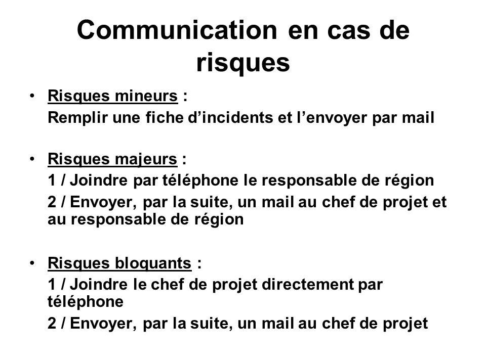 Communication en cas de risques Risques mineurs : Remplir une fiche dincidents et lenvoyer par mail Risques majeurs : 1 / Joindre par téléphone le res