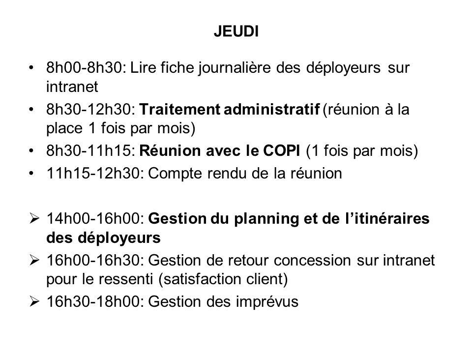 JEUDI 8h00-8h30: Lire fiche journalière des déployeurs sur intranet 8h30-12h30: Traitement administratif (réunion à la place 1 fois par mois) 8h30-11h