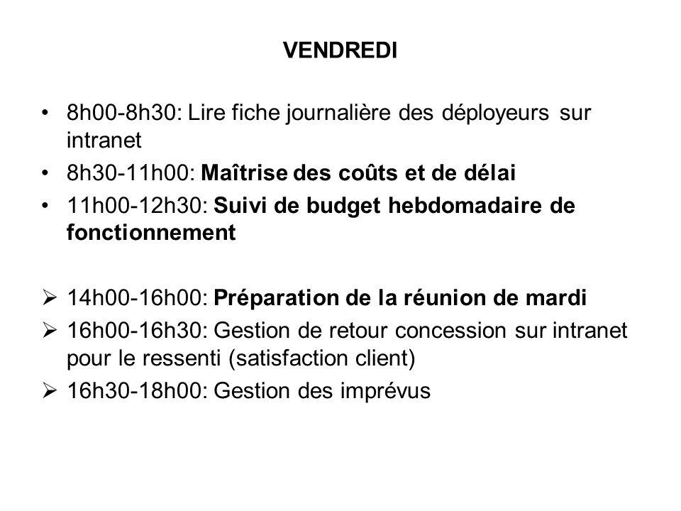 8h00-8h30: Lire fiche journalière des déployeurs sur intranet 8h30-11h00: Maîtrise des coûts et de délai 11h00-12h30: Suivi de budget hebdomadaire de
