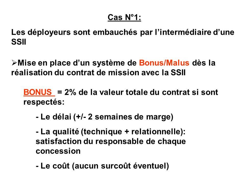 Cas N°1: Les déployeurs sont embauchés par lintermédiaire dune SSII Mise en place dun système de Bonus/Malus dès la réalisation du contrat de mission