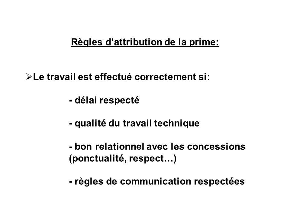 Règles dattribution de la prime: Le travail est effectué correctement si: - délai respecté - qualité du travail technique - bon relationnel avec les c
