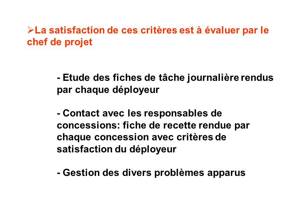 La satisfaction de ces critères est à évaluer par le chef de projet - Etude des fiches de tâche journalière rendus par chaque déployeur - Contact avec