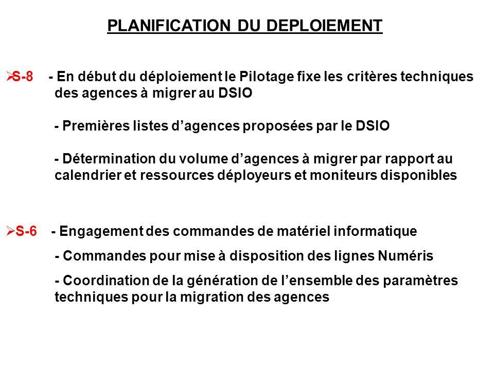 PLANIFICATION DU DEPLOIEMENT S-8 - En début du déploiement le Pilotage fixe les critères techniques des agences à migrer au DSIO - Premières listes da