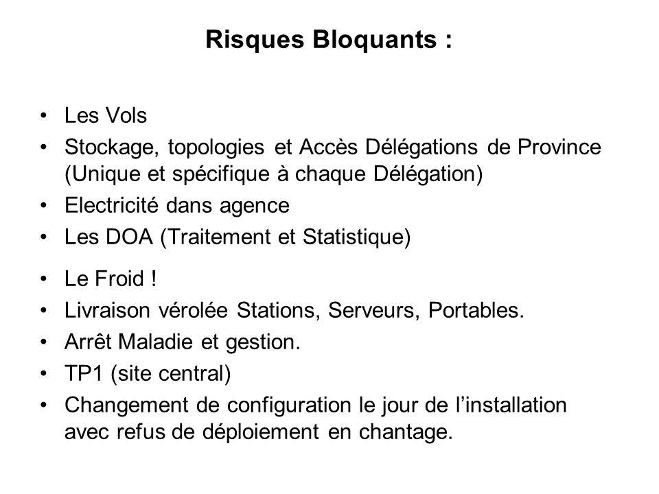 Risques Bloquants : Les Vols Stockage, topologies et Accès Délégations de Province (Unique et spécifique à chaque Délégation) Electricité dans agence