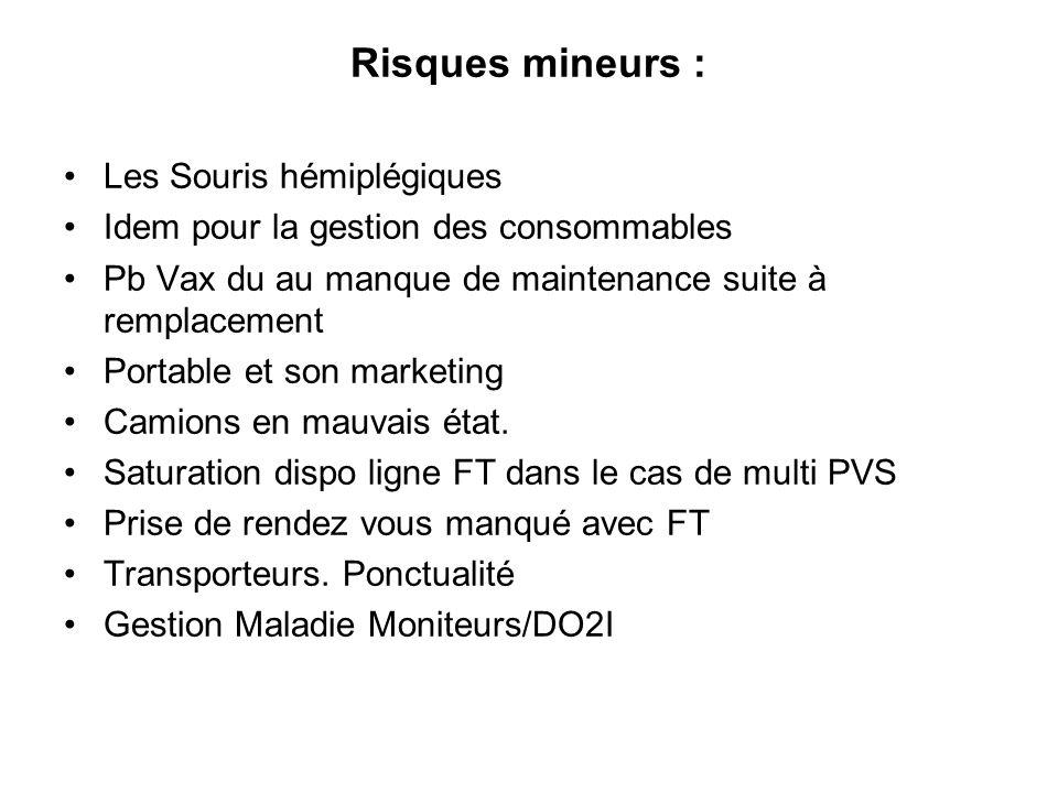 Risques mineurs : Les Souris hémiplégiques Idem pour la gestion des consommables Pb Vax du au manque de maintenance suite à remplacement Portable et s