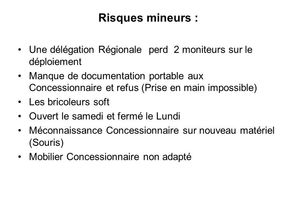 Risques mineurs : Une délégation Régionale perd 2 moniteurs sur le déploiement Manque de documentation portable aux Concessionnaire et refus (Prise en