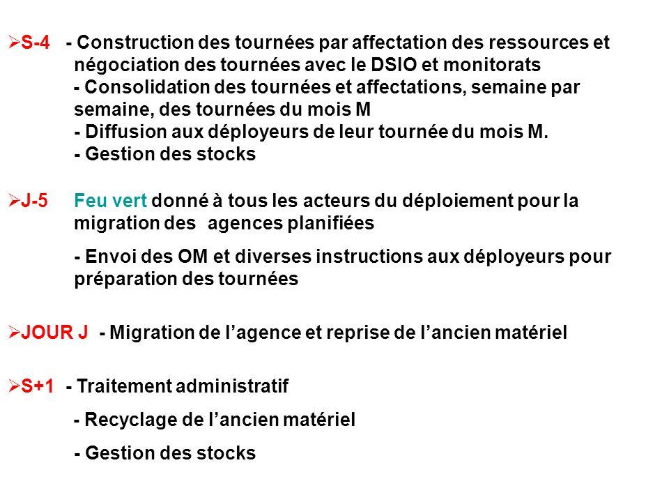 S-4 - Construction des tournées par affectation des ressources et négociation des tournées avec le DSIO et monitorats - Consolidation des tournées et
