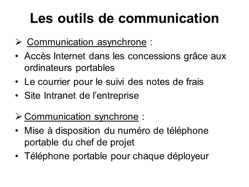 Les outils de communication Communication asynchrone : Accès Internet dans les concessions grâce aux ordinateurs portables Le courrier pour le suivi d