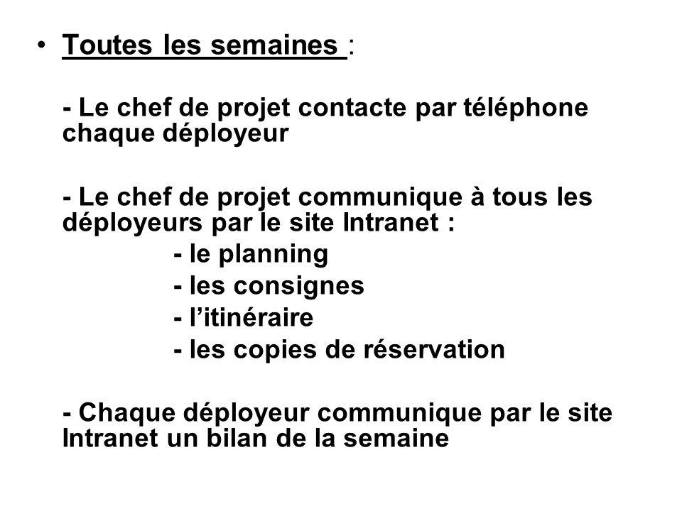 Toutes les semaines : - Le chef de projet contacte par téléphone chaque déployeur - Le chef de projet communique à tous les déployeurs par le site Int