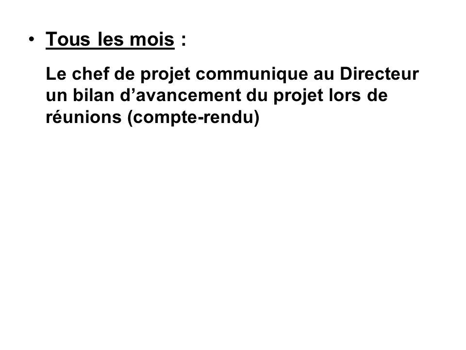 Tous les mois : Le chef de projet communique au Directeur un bilan davancement du projet lors de réunions (compte-rendu)