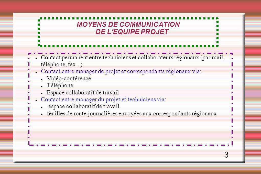 Contact permanent entre techniciens et collaborateurs régionaux (par mail, téléphone, fax...) Contact entre manager de projet et correspondants région