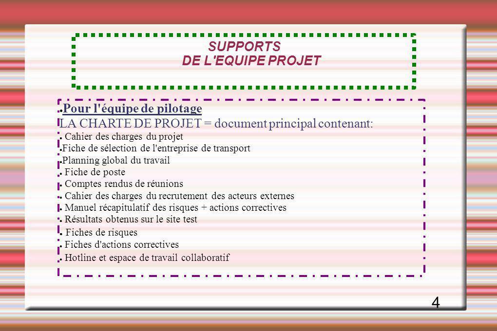Pour l'équipe de pilotage LA CHARTE DE PROJET = document principal contenant: Cahier des charges du projet Fiche de sélection de l'entreprise de trans
