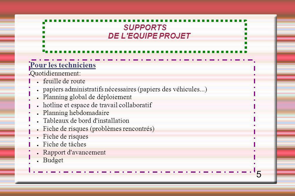 Pour les techniciens Quotidiennement: feuille de route papiers administratifs nécessaires (papiers des véhicules...) Planning global de déploiement ho