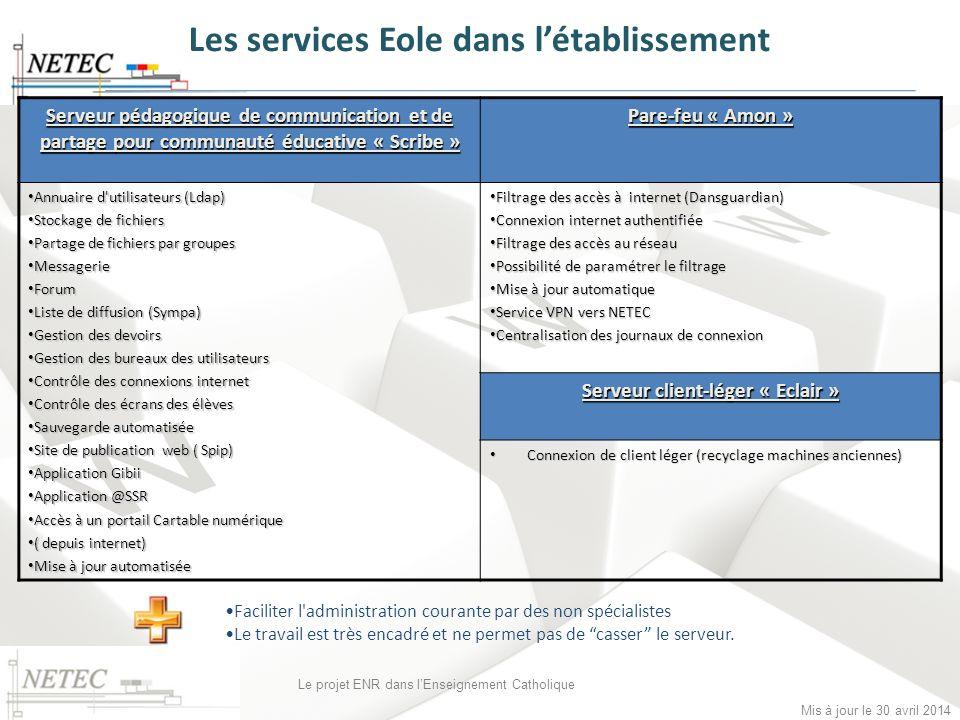 Mis à jour le 30 avril 2014 Le projet ENR dans lEnseignement Catholique Les services Eole dans létablissement Serveur pédagogique de communication et
